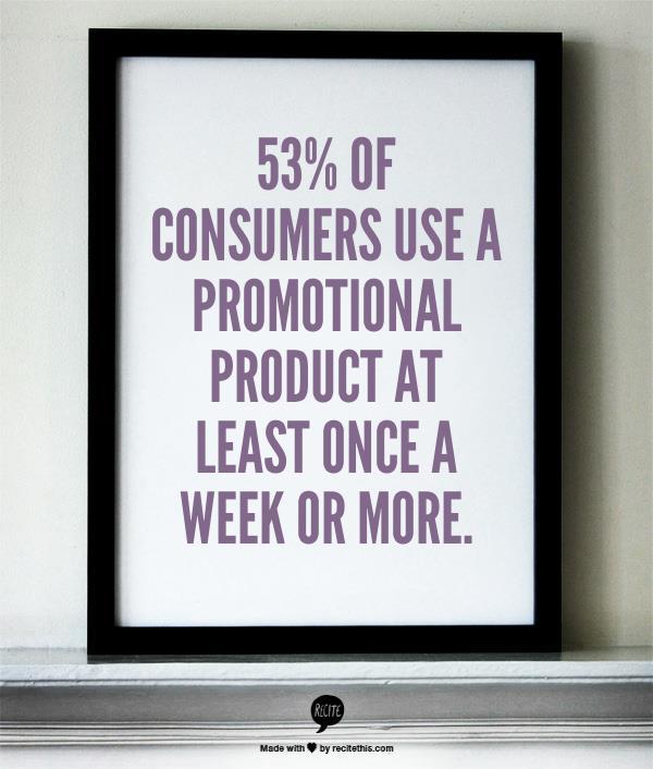 Statistici-privind-produsele-promotionale