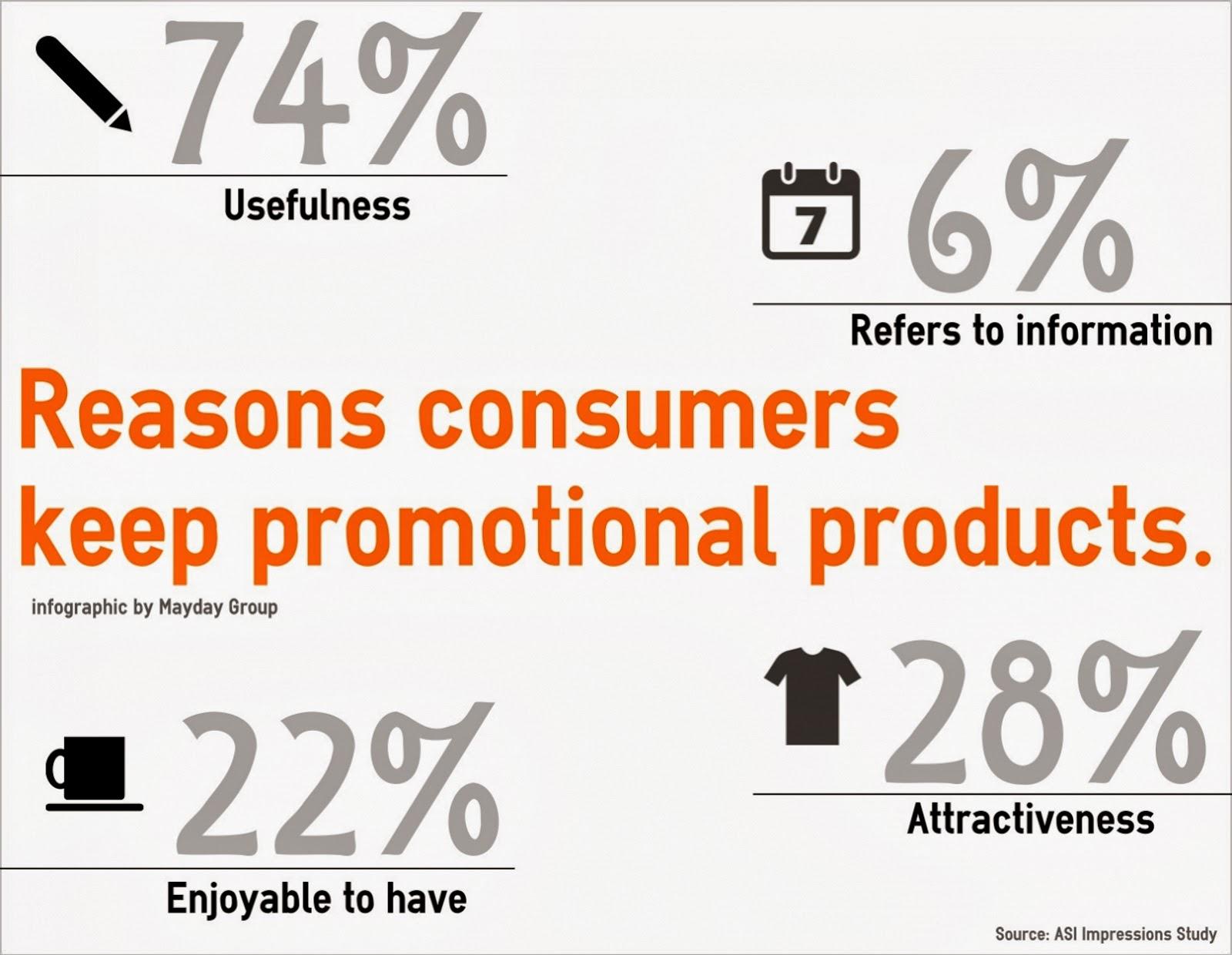 motive-produsele-promotionale